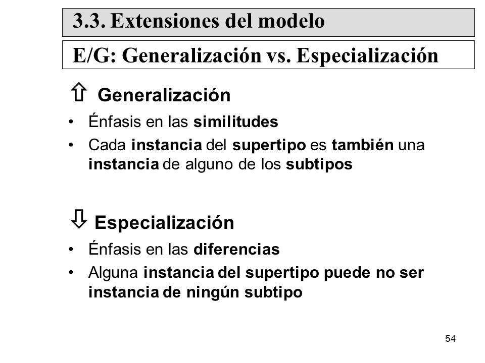 54 Generalización Énfasis en las similitudes Cada instancia del supertipo es también una instancia de alguno de los subtipos Especialización Énfasis en las diferencias Alguna instancia del supertipo puede no ser instancia de ningún subtipo E/G: Generalización vs.