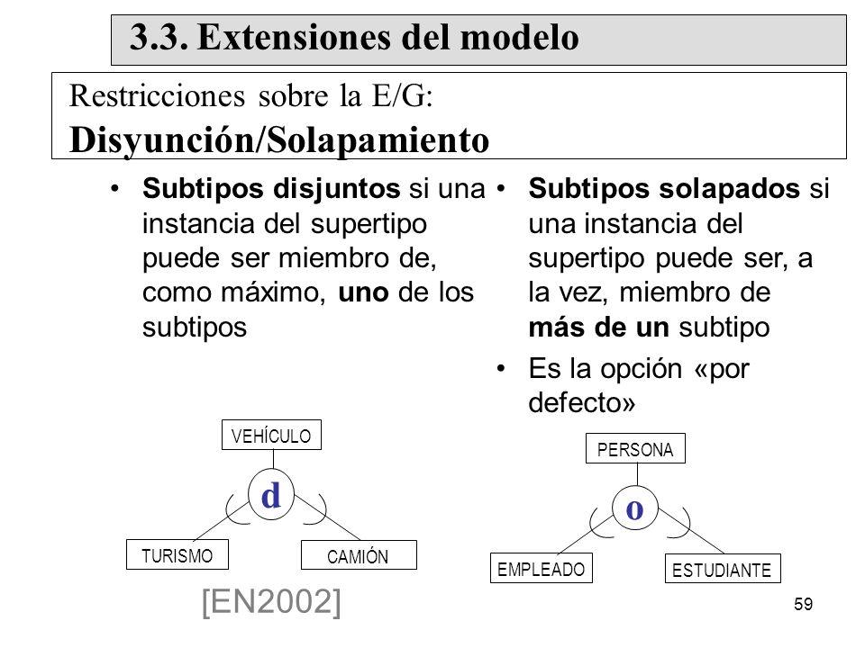 59 Subtipos disjuntos si una instancia del supertipo puede ser miembro de, como máximo, uno de los subtipos VEHÍCULO TURISMO CAMIÓN d [EN2002] Restricciones sobre la E/G: Disyunción/Solapamiento 3.3.