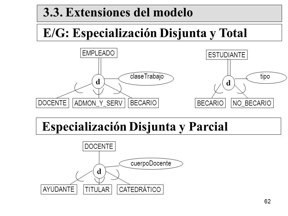 62 EMPLEADO claseTrabajo ESTUDIANTE tipo 3.3.
