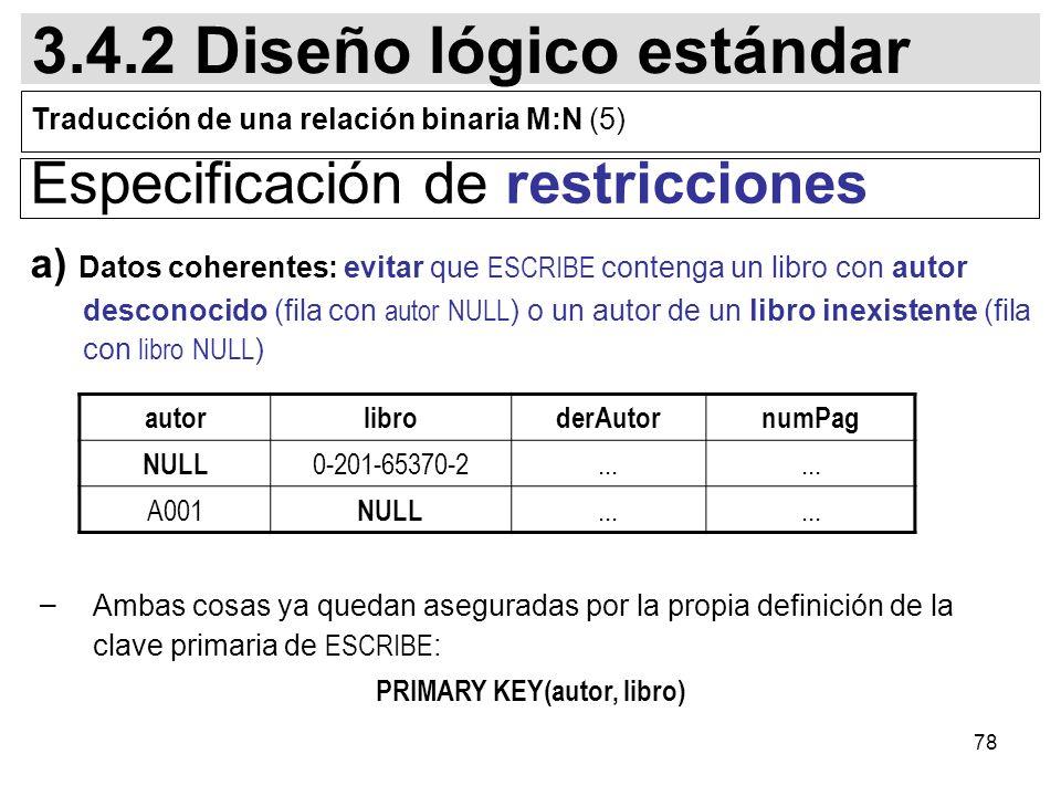 78 a) Datos coherentes: evitar que ESCRIBE contenga un libro con autor desconocido (fila con autor NULL ) o un autor de un libro inexistente (fila con libro NULL ) 3.4.2 Diseño lógico estándar Traducción de una relación binaria M:N (5) Especificación de restricciones autorlibroderAutornumPag NULL 0-201-65370-2...