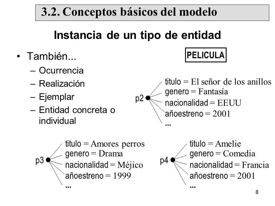 69 Reglas de traducción MERE MR Reglas para el modelo básico Dominios Atributos Tipos de entidad Tipos de relación Reglas para las extensiones del modelo Relaciones exclusivas Jerarquías de Especialización/Generalización 3.4.2 Diseño lógico estándar MER MR (SQL-92) Tipo de Entidad Tabla (relación) Tipo de Relación M:N Tabla Tipo de Relación 1:1, 1:N, N:1 Propagación de clave o tabla RESUMEN