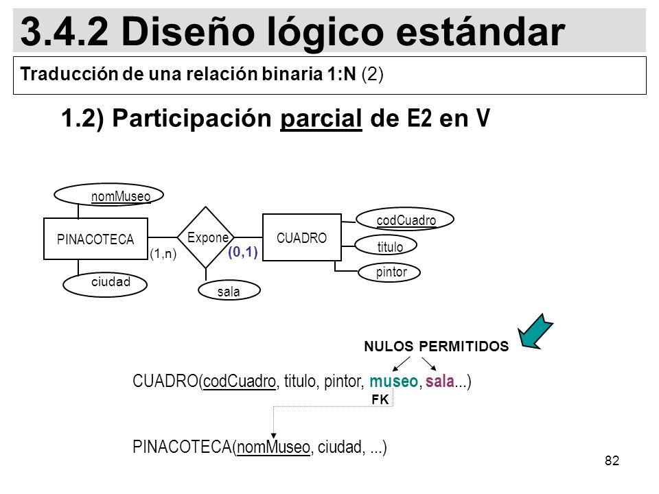 82 1.2) Participación parcial de E2 en V CUADRO(codCuadro, titulo, pintor, museo, sala...) PINACOTECA(nomMuseo, ciudad,...) FK NULOS PERMITIDOS PINACOTECA CUADRO (0,1) (1,n) nomMuseo codCuadro Expone titulo pintor ciudad sala 3.4.2 Diseño lógico estándar Traducción de una relación binaria 1:N (2)