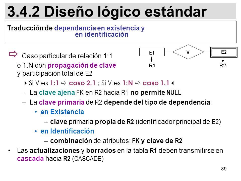 89 Caso particular de relación 1:1 o 1:N con propagación de clave y participación total de E2 Si V es 1:1 caso 2.1 ; Si V es 1:N caso 1.1 –La clave ajena FK en R2 hacia R1 no permite NULL –La clave primaria de R2 depende del tipo de dependencia: en Existencia –clave primaria propia de R2 (identificador principal de E2 ) en Identificación –combinación de atributos: FK y clave de R2 Las actualizaciones y borrados en la tabla R1 deben transmitirse en cascada hacia R2 ( CASCADE ) E1 E2 V R1R2 3.4.2 Diseño lógico estándar Traducción de dependencia en existencia y en identificación