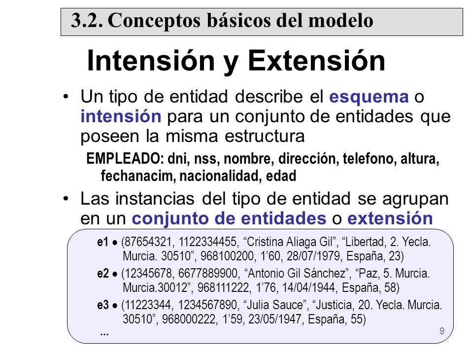 60 Especialización total (completa) indica que toda instancia del supertipo también debe ser instancia de algún subtipo ANIMAL d Restricciones sobre la E/G: Completitud/Parcialidad 3.3.