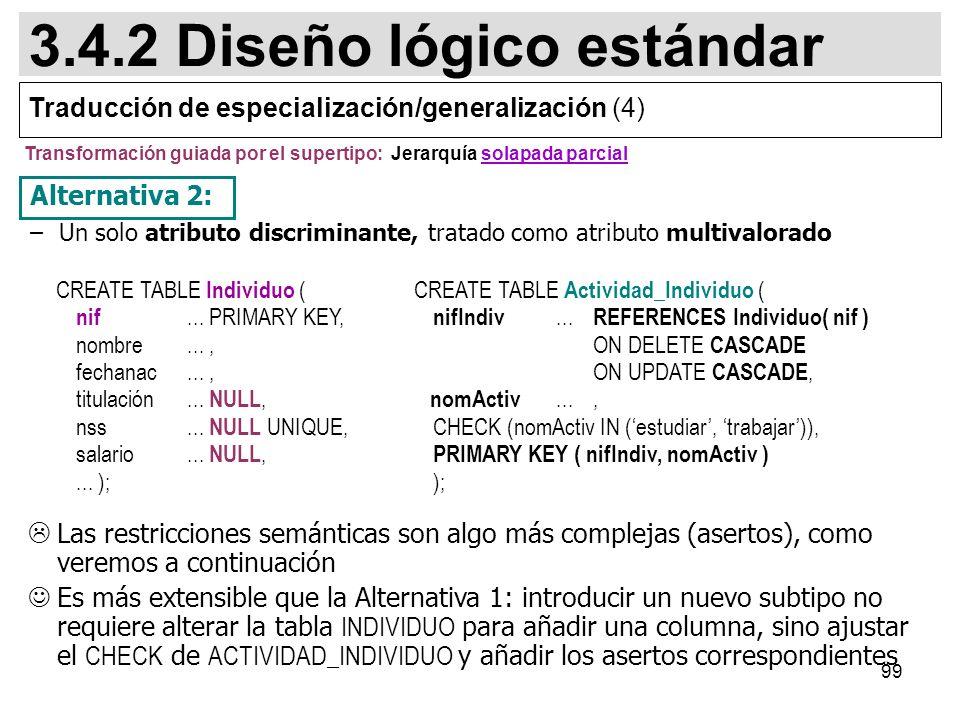 99 CREATE TABLE Actividad_Individuo ( nifIndiv...