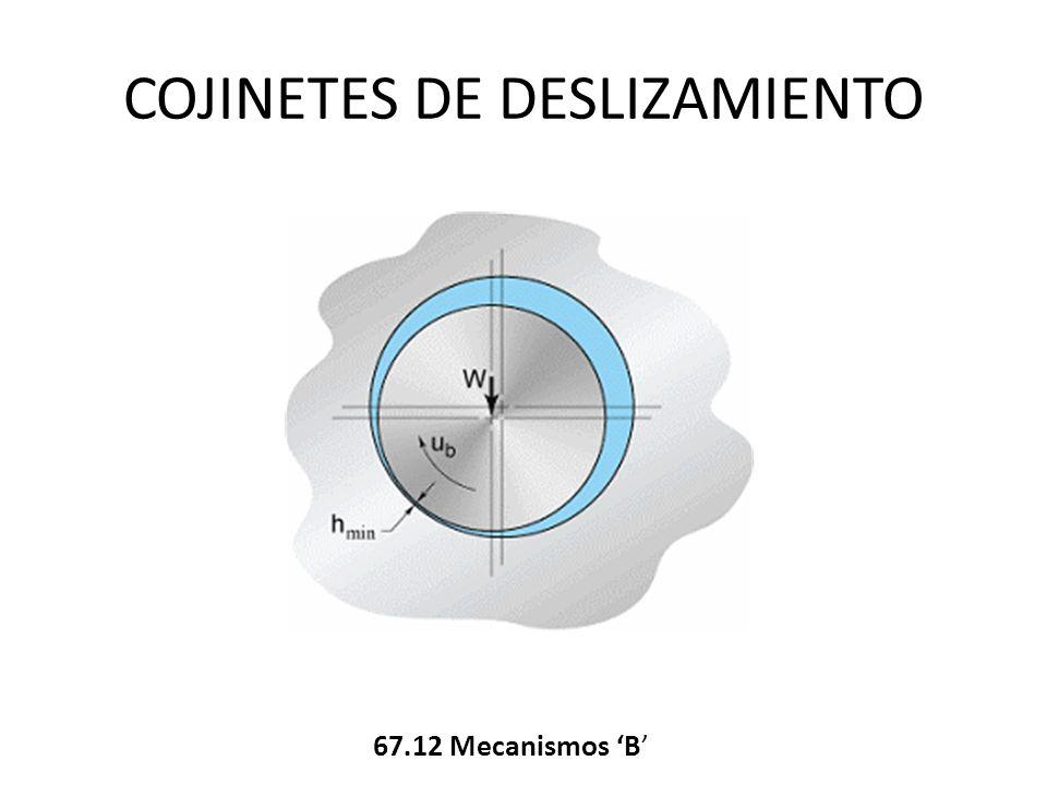 COJINETES DE DESLIZAMIENTO 67.12 Mecanismos B