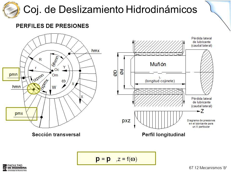 67.12 Mecanismos B Coj. de Deslizamiento Hidrodinámicos PERFILES DE PRESIONES Sección transversalPerfil longitudinal p = p,z = f( )