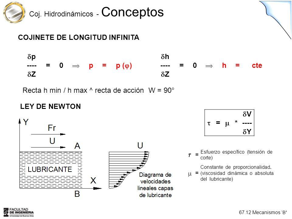 67.12 Mecanismos B Coj. Hidrodinámicos - Conceptos COJINETE DE LONGITUD INFINITA p ----=0 p= p ( ) Z LEY DE NEWTON h ----=0 h=cte Z V = *---- Y = Esfu