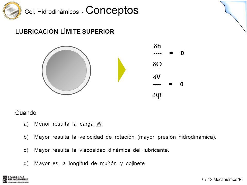 67.12 Mecanismos B Coj. Hidrodinámicos - Conceptos LUBRICACIÓN LÍMITE SUPERIOR a)Menor resulta la carga W. b)Mayor resulta la velocidad de rotación (m