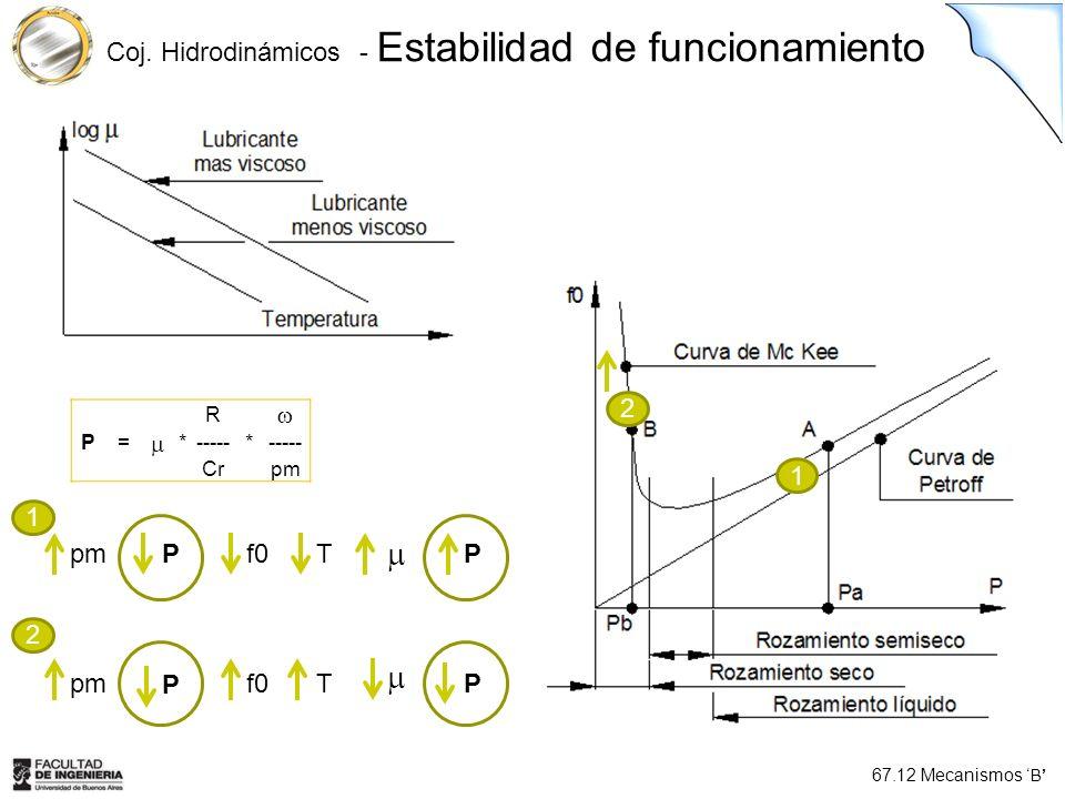 67.12 Mecanismos B Coj. Hidrodinámicos - Estabilidad de funcionamiento 1 R P= *-----* Crpm Pf0T P 1 2 pm P f0T P 2