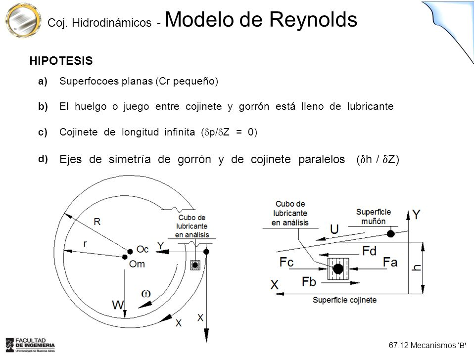 67.12 Mecanismos B Coj. Hidrodinámicos - Modelo de Reynolds HIPOTESIS a)Superfocoes planas (Cr pequeño) b)El huelgo o juego entre cojinete y gorrón es