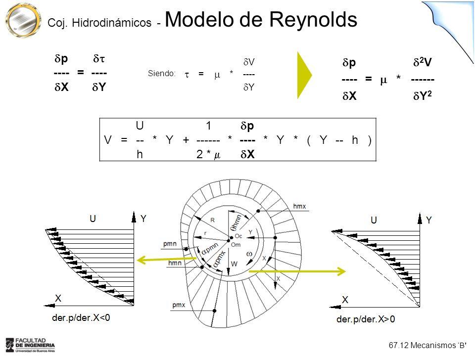 67.12 Mecanismos B Coj. Hidrodinámicos - Modelo de Reynolds p ----= X Y p 2 V ----= *------ X Y 2 V Siendo: = *---- Y U1 p V=--*Y+------*----*Y*(Y--h)