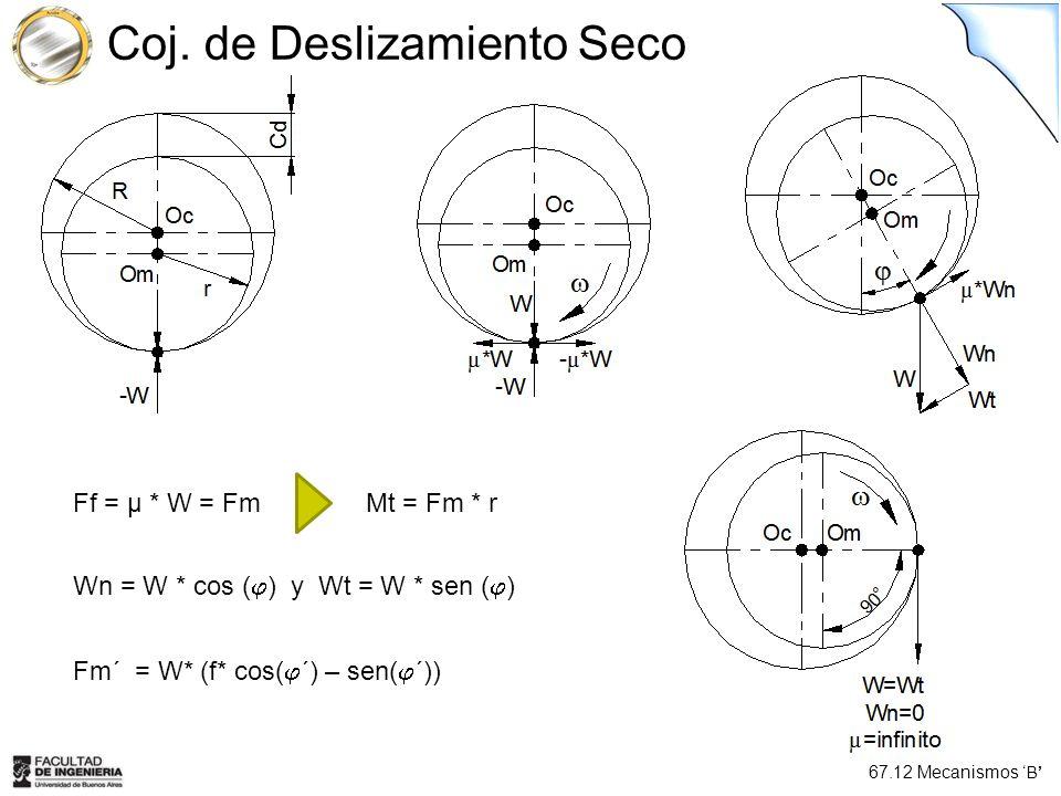 67.12 Mecanismos B Coj. de Deslizamiento Seco Ff = μ * W = FmMt = Fm * r Wn = W * cos ( ) y Wt = W * sen ( ) Fm´ = W* (f* cos( ´) – sen( ´))