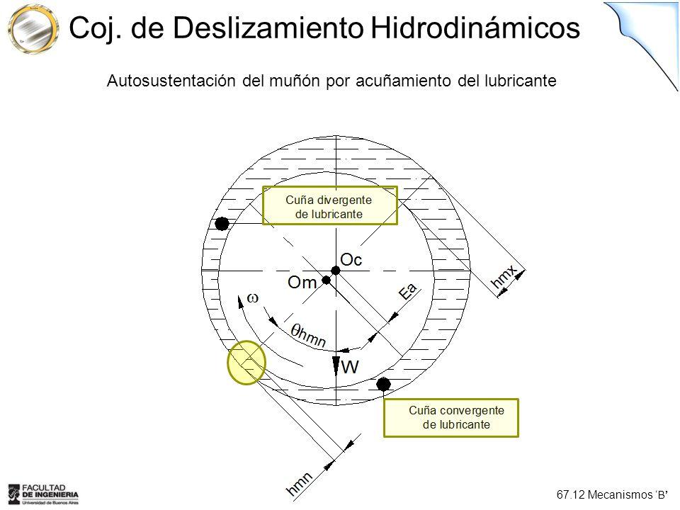 67.12 Mecanismos B Coj. de Deslizamiento Hidrodinámicos Autosustentación del muñón por acuñamiento del lubricante