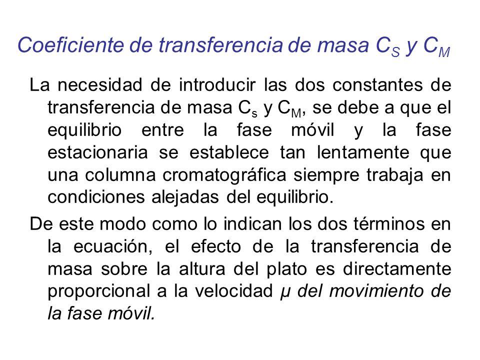 Coeficiente de transferencia de masa C S y C M La necesidad de introducir las dos constantes de transferencia de masa C s y C M, se debe a que el equilibrio entre la fase móvil y la fase estacionaria se establece tan lentamente que una columna cromatográfica siempre trabaja en condiciones alejadas del equilibrio.