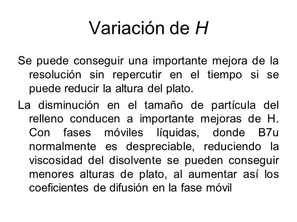 Variación de H Se puede conseguir una importante mejora de la resolución sin repercutir en el tiempo si se puede reducir la altura del plato.