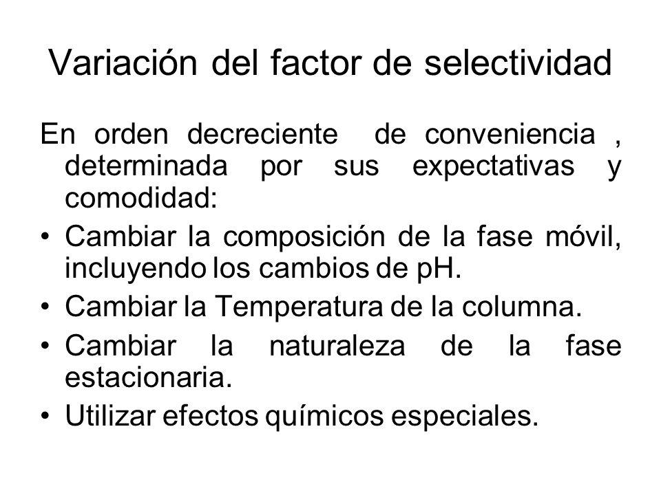 Variación del factor de selectividad En orden decreciente de conveniencia, determinada por sus expectativas y comodidad: Cambiar la composición de la fase móvil, incluyendo los cambios de pH.