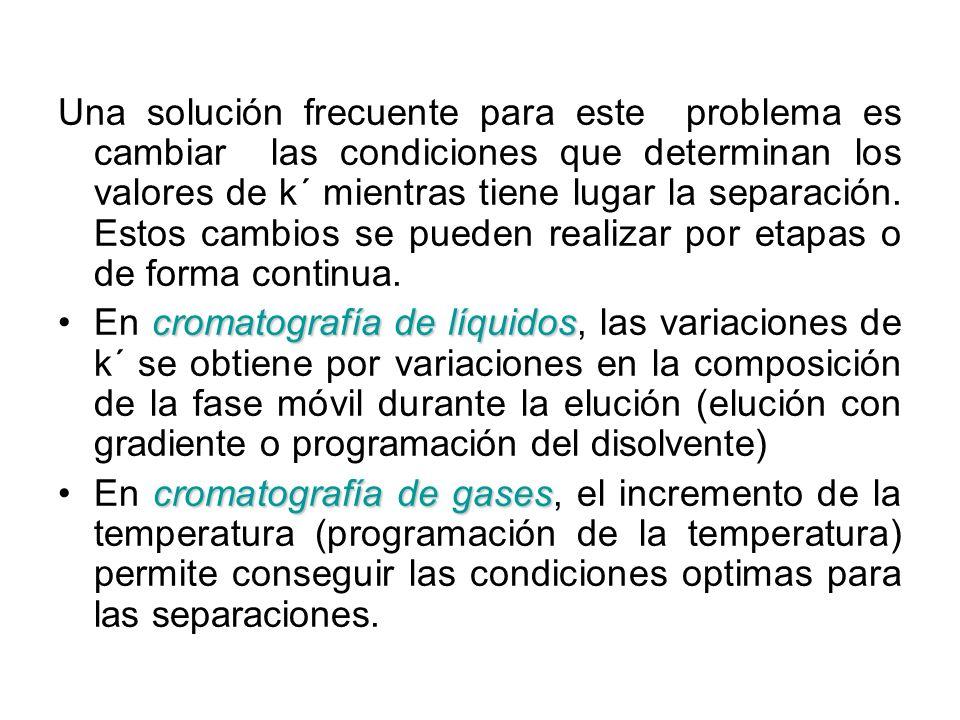 Una solución frecuente para este problema es cambiar las condiciones que determinan los valores de k´ mientras tiene lugar la separación.