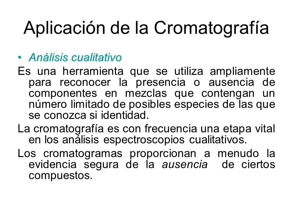 Aplicación de la Cromatografía Análisis cualitativoAnálisis cualitativo Es una herramienta que se utiliza ampliamente para reconocer la presencia o ausencia de componentes en mezclas que contengan un número limitado de posibles especies de las que se conozca si identidad.