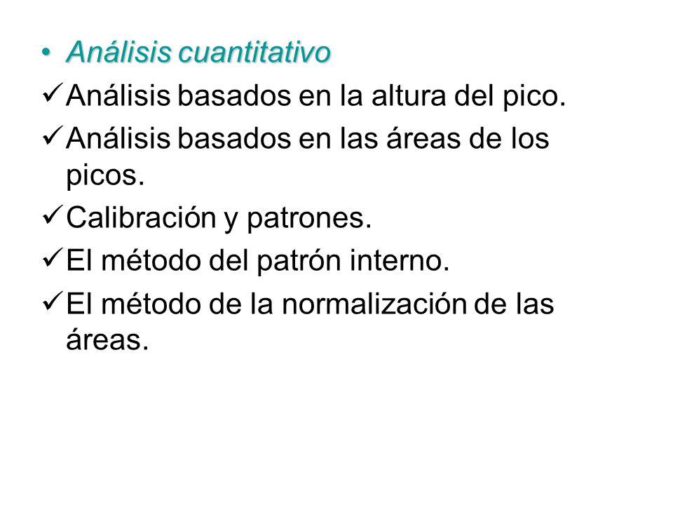Análisis cuantitativoAnálisis cuantitativo Análisis basados en la altura del pico. Análisis basados en las áreas de los picos. Calibración y patrones.