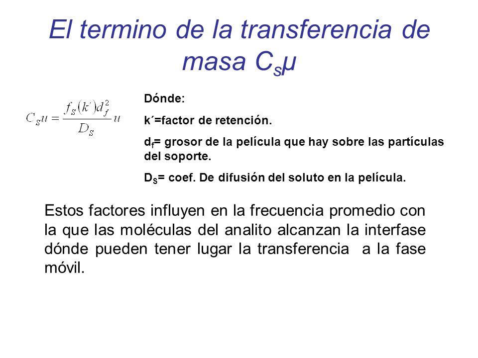 El termino de la transferencia de masa C s μ Dónde: k´=factor de retención. d f = grosor de la película que hay sobre las partículas del soporte. D S