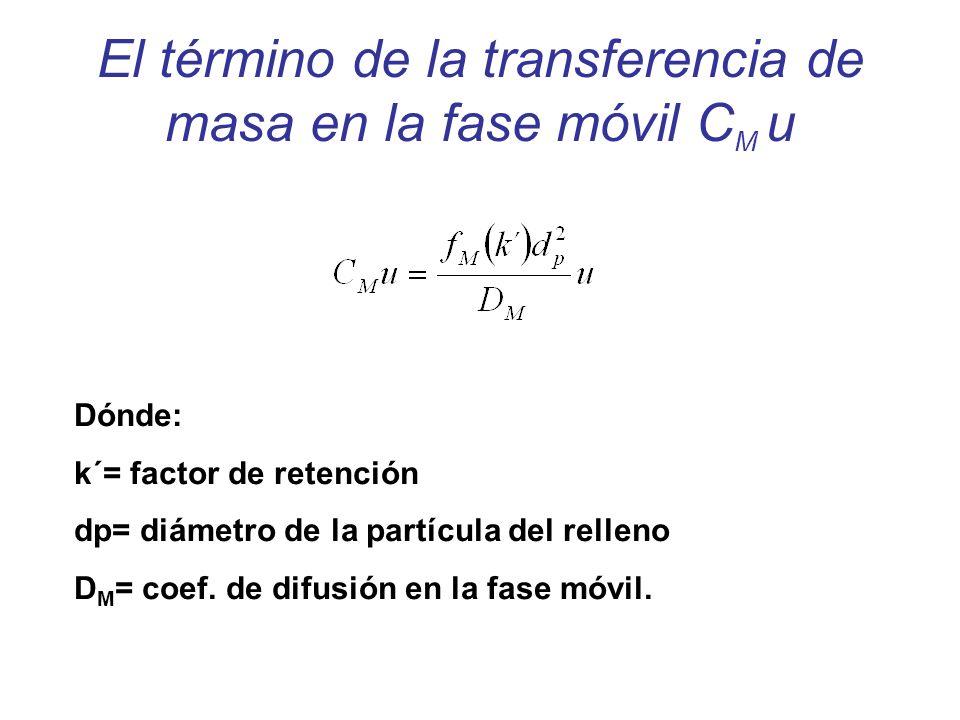El término de la transferencia de masa en la fase móvil C M u Dónde: k´= factor de retención dp= diámetro de la partícula del relleno D M = coef. de d