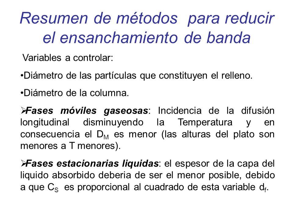 Resumen de métodos para reducir el ensanchamiento de banda Variables a controlar: Diámetro de las partículas que constituyen el relleno. Diámetro de l