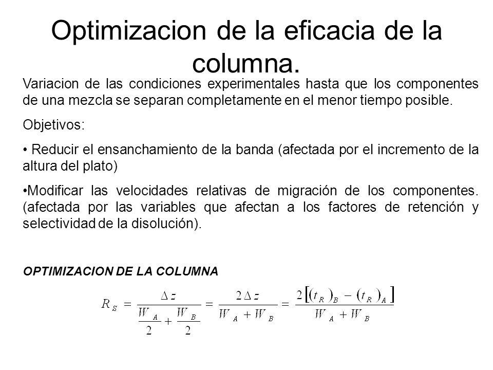 Optimizacion de la eficacia de la columna. Variacion de las condiciones experimentales hasta que los componentes de una mezcla se separan completament