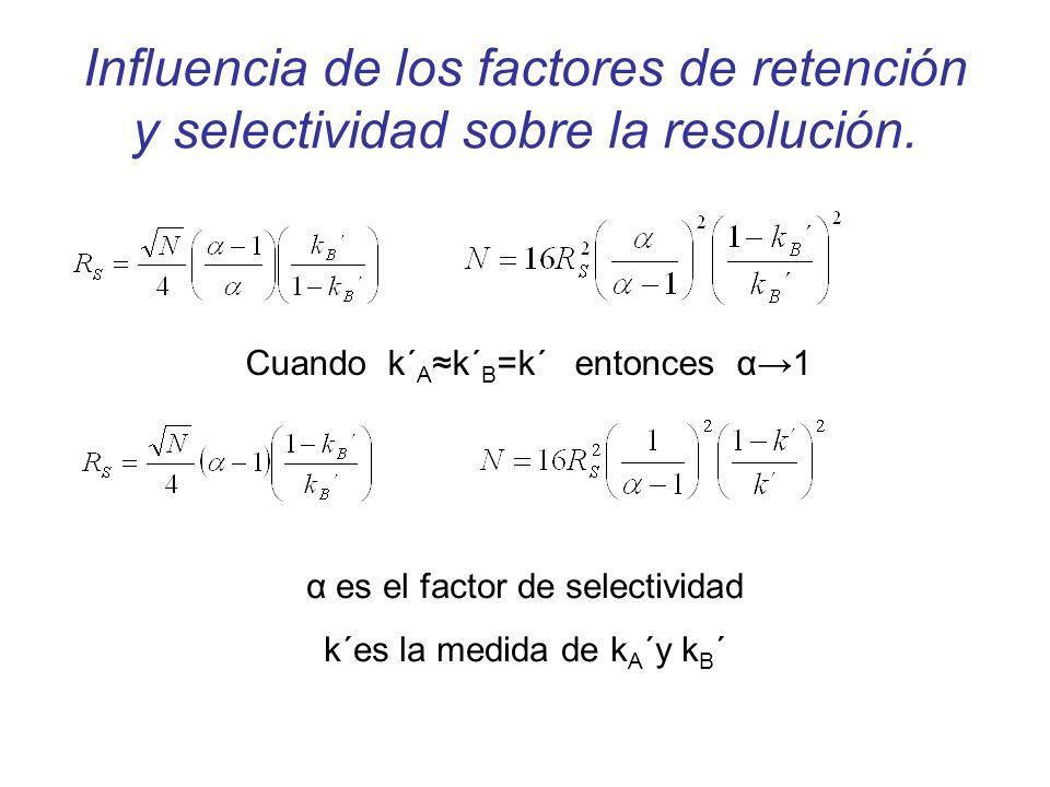Influencia de los factores de retención y selectividad sobre la resolución. Cuando k´ A k´ B =k´ entonces α1 α es el factor de selectividad k´es la me