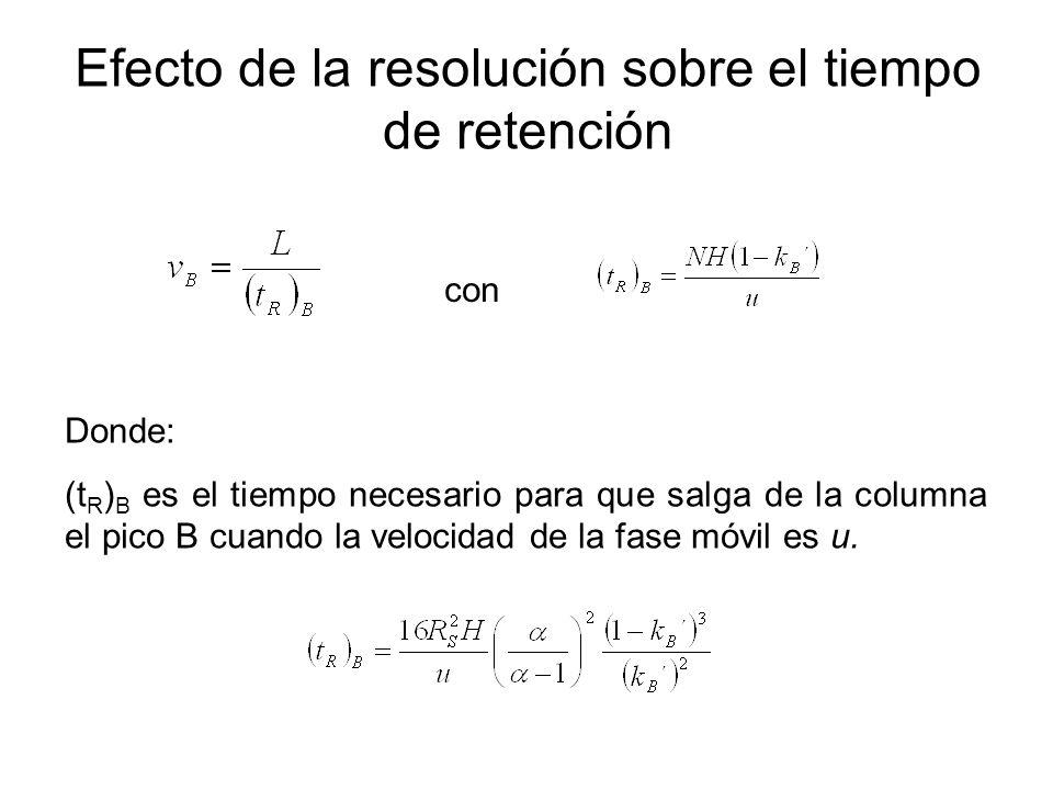 Efecto de la resolución sobre el tiempo de retención con Donde: (t R ) B es el tiempo necesario para que salga de la columna el pico B cuando la velocidad de la fase móvil es u.