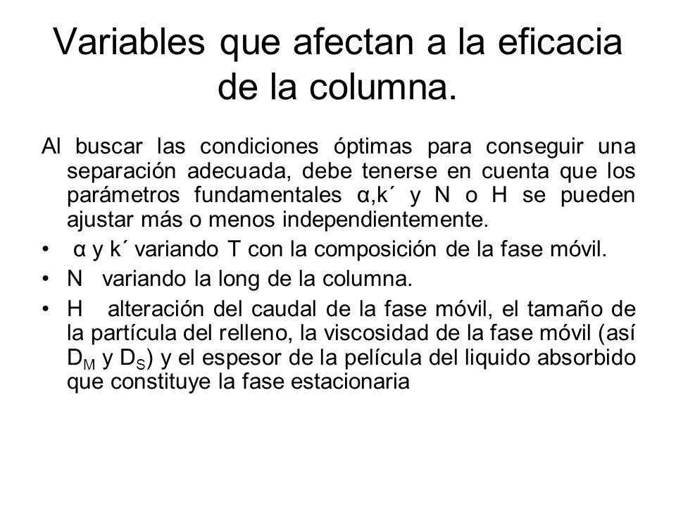 Variables que afectan a la eficacia de la columna.