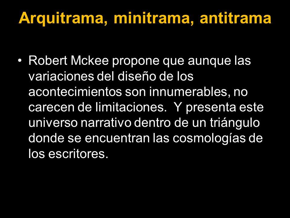 Arquitrama, minitrama, antitrama Robert Mckee propone que aunque las variaciones del diseño de los acontecimientos son innumerables, no carecen de lim