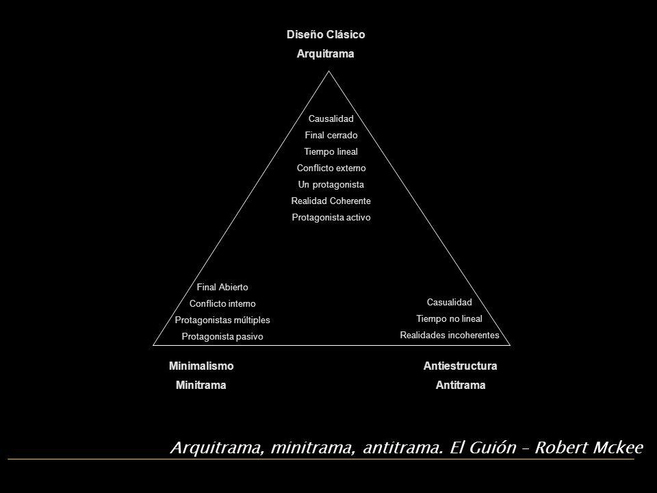 Arquitrama, minitrama, antitrama. El Guión – Robert Mckee Diseño Clásico Arquitrama Antiestructura Antitrama Minimalismo Minitrama Causalidad Final ce