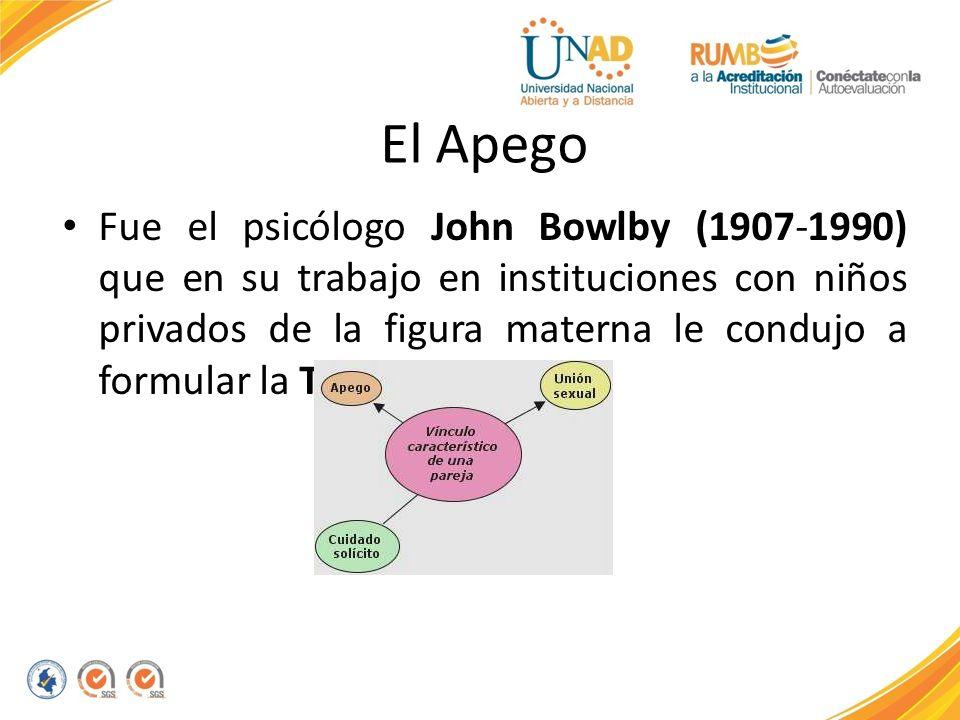 El Apego Fue el psicólogo John Bowlby (1907-1990) que en su trabajo en instituciones con niños privados de la figura materna le condujo a formular la