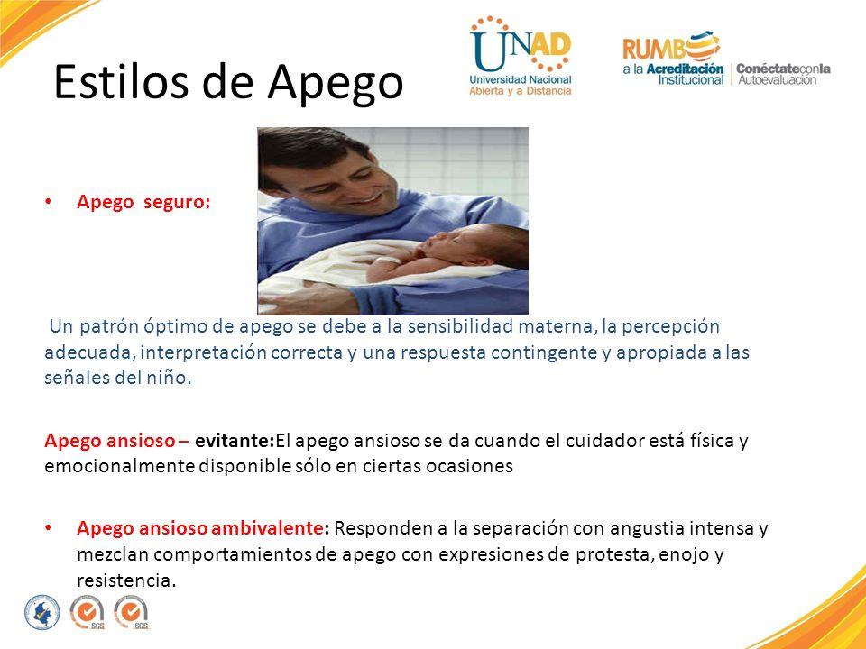 Estilos de Apego Apego seguro: Un patrón óptimo de apego se debe a la sensibilidad materna, la percepción adecuada, interpretación correcta y una resp