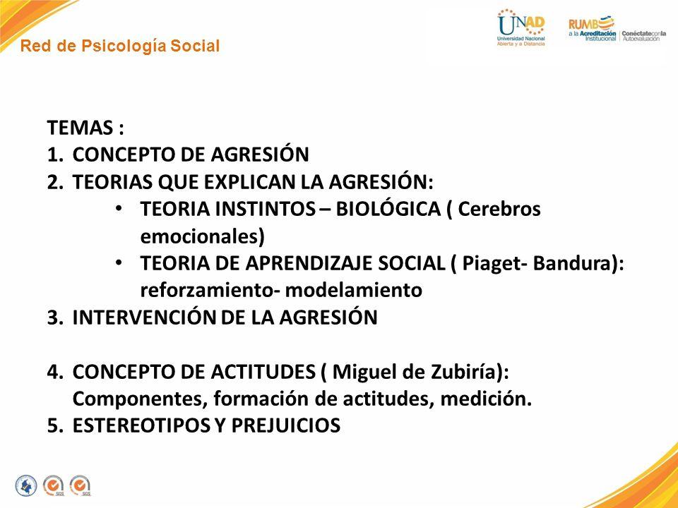 Red de Psicología Social TEMAS : 1.CONCEPTO DE AGRESIÓN 2.TEORIAS QUE EXPLICAN LA AGRESIÓN: TEORIA INSTINTOS – BIOLÓGICA ( Cerebros emocionales) TEORI