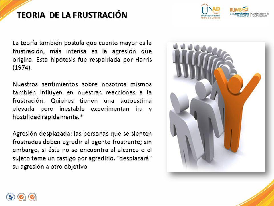 TEORIA DE LA FRUSTRACIÓN La teoría también postula que cuanto mayor es la frustración, más intensa es la agresión que origina. Esta hipótesis fue resp