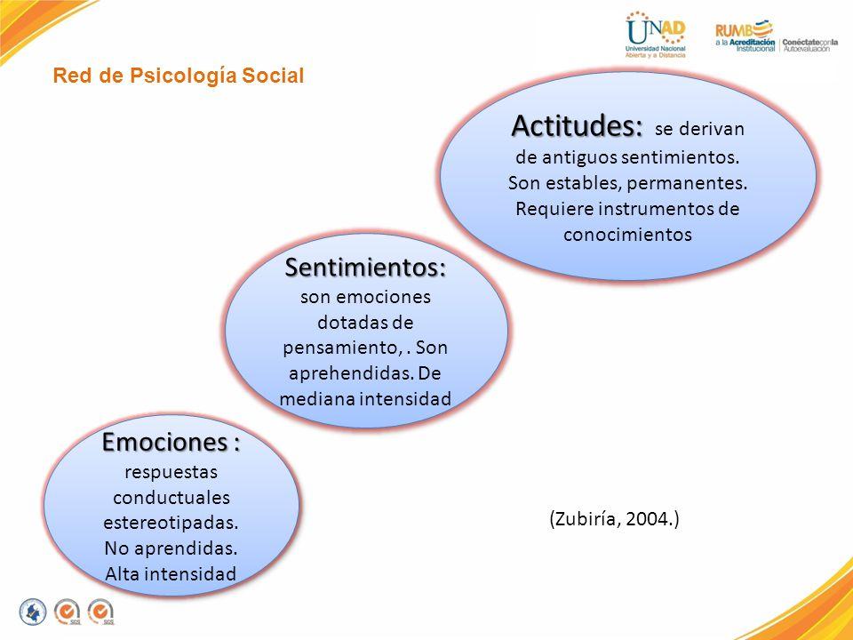 Red de Psicología Social Emociones : Emociones : respuestas conductuales estereotipadas. No aprendidas. Alta intensidad Sentimientos: Sentimientos: so