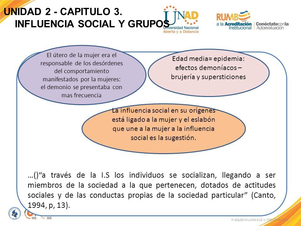 UNIDAD 2 - CAPITULO 3. INFLUENCIA SOCIAL Y GRUPOS FI-GQ-GCMU-004-015 V. 000-27-08-2011 …()a través de la I.S los individuos se socializan, llegando a