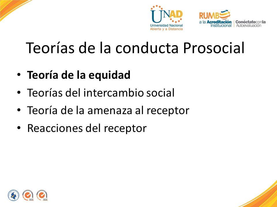 Teorías de la conducta Prosocial Teoría de la equidad Teorías del intercambio social Teoría de la amenaza al receptor Reacciones del receptor