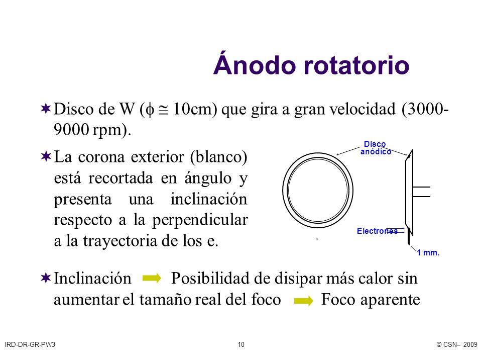 IRD-DR-GR-PW3© CSN– 200910 Ánodo rotatorio Disco de W ( 10cm) que gira a gran velocidad (3000- 9000 rpm).