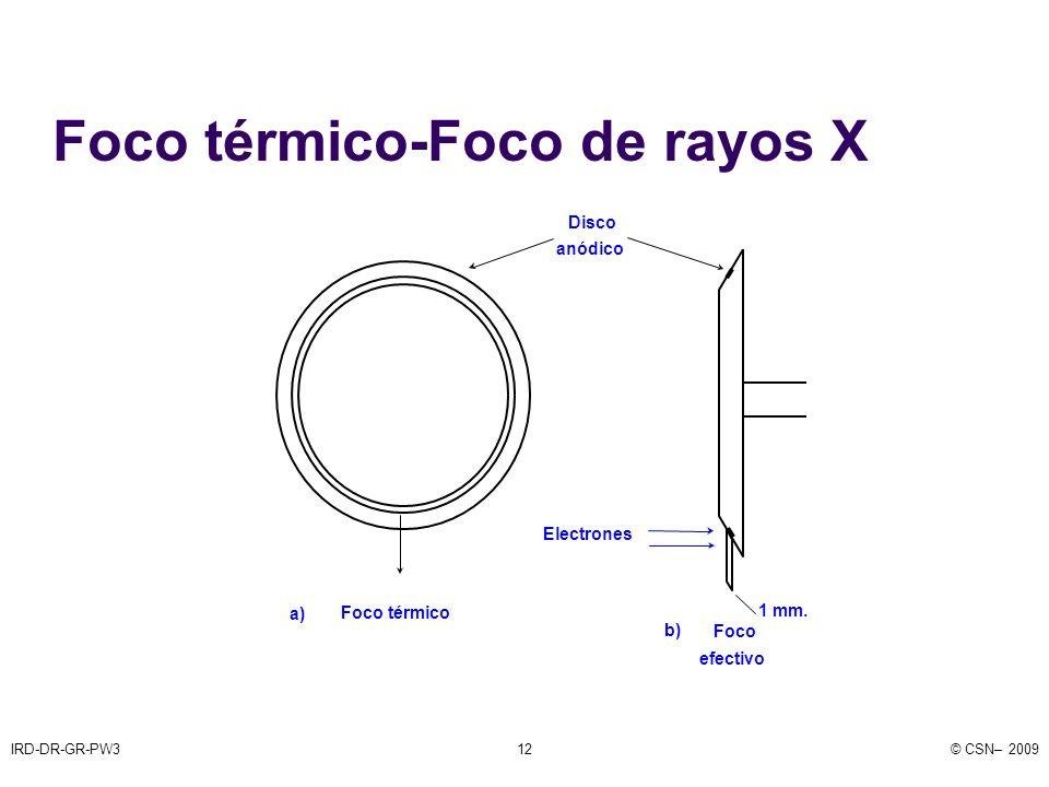 IRD-DR-GR-PW3© CSN– 200912 Foco térmico Foco efectivo Electrones Disco anódico 1 mm.