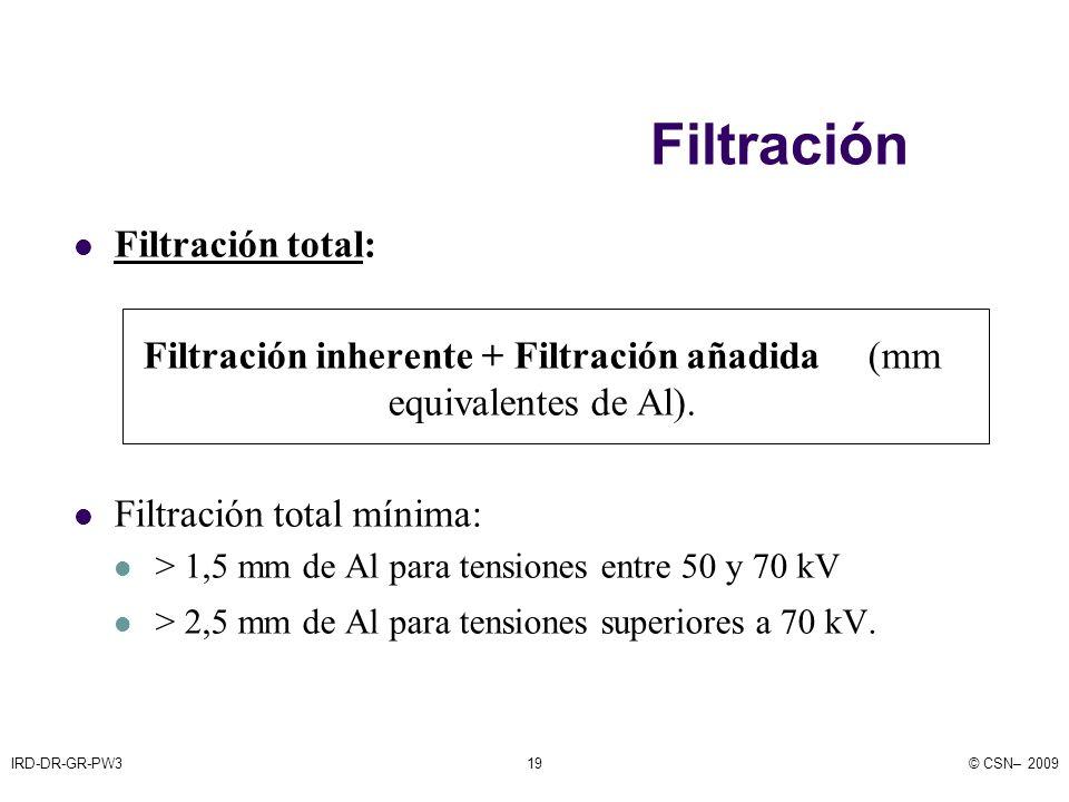 IRD-DR-GR-PW3© CSN– 200919 Filtración Filtración total: Filtración inherente + Filtración añadida (mm equivalentes de Al).