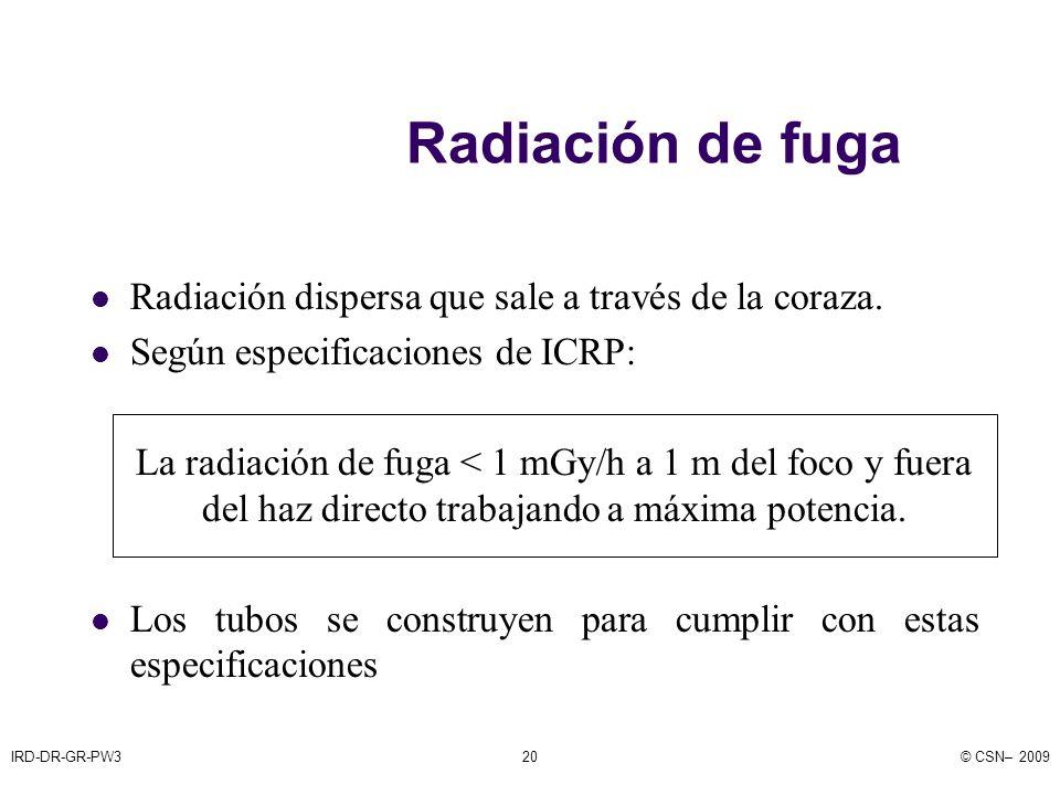 IRD-DR-GR-PW3© CSN– 200920 Radiación de fuga Radiación dispersa que sale a través de la coraza.