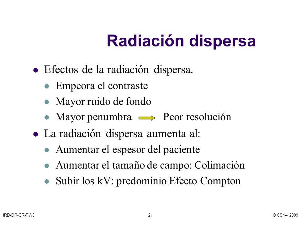 IRD-DR-GR-PW3© CSN– 200921 Radiación dispersa Efectos de la radiación dispersa.