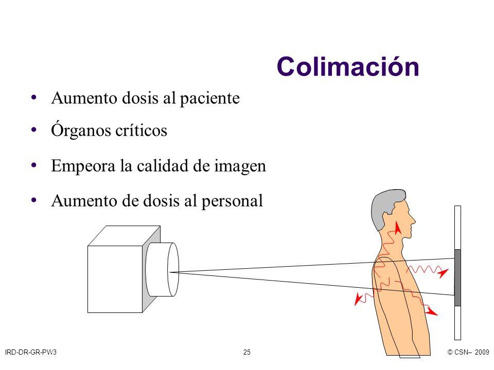IRD-DR-GR-PW3© CSN– 200925 Colimación Aumento dosis al paciente Órganos críticos Empeora la calidad de imagen Aumento de dosis al personal
