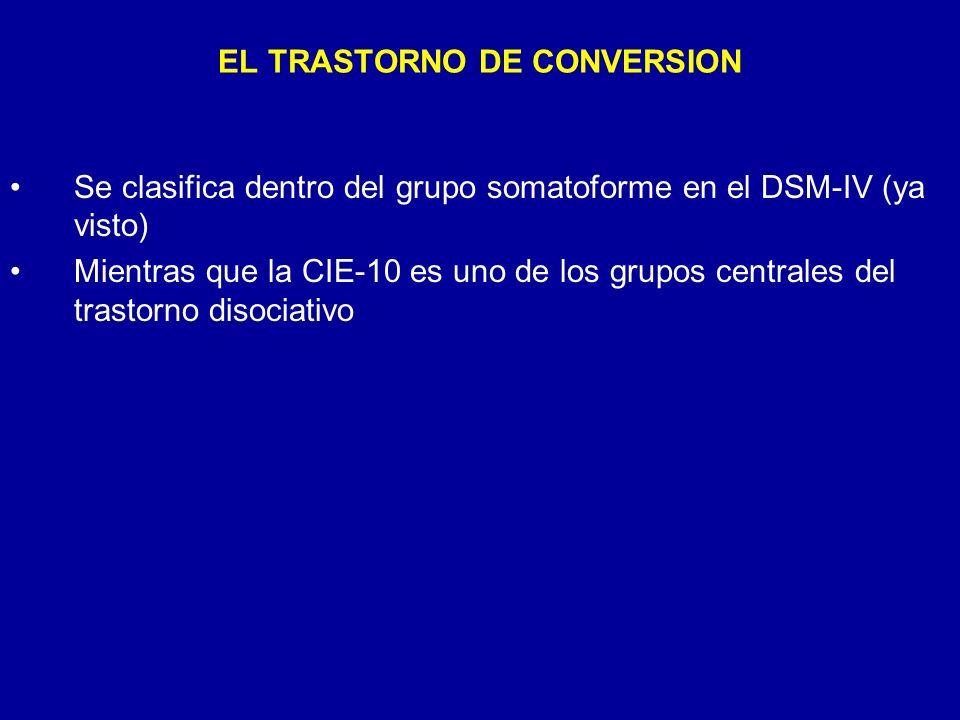 Se clasifica dentro del grupo somatoforme en el DSM-IV (ya visto) Mientras que la CIE-10 es uno de los grupos centrales del trastorno disociativo EL T