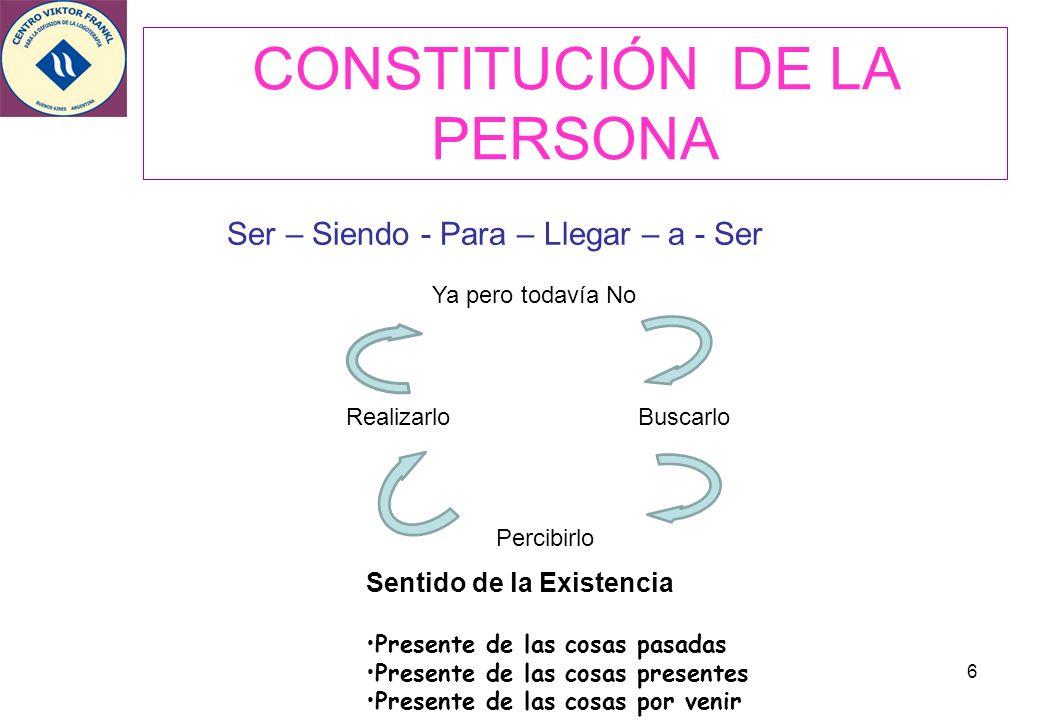 6 CONSTITUCIÓN DE LA PERSONA Ya pero todavía No Buscarlo Percibirlo Realizarlo Sentido de la Existencia Ser – Siendo - Para – Llegar – a - Ser Present