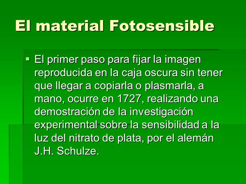 El material Fotosensible El primer paso para fijar la imagen reproducida en la caja oscura sin tener que llegar a copiarla o plasmarla, a mano, ocurre
