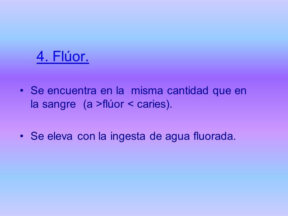 4. Flúor. Se encuentra en la misma cantidad que en la sangre (a >flúor < caries). Se eleva con la ingesta de agua fluorada.